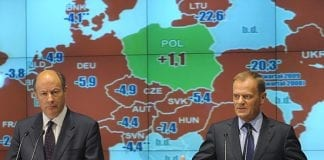 Polens_bruttonationalprodukt_vokser
