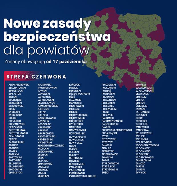 Polen Lukker Mere Ned Med Nye Corona Restriktioner