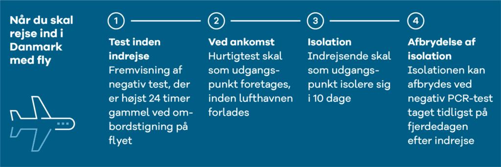 Indrejse til Danmark corona-restriktioner